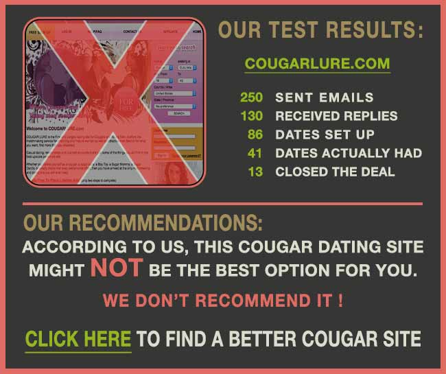 Reviews of CougarLure